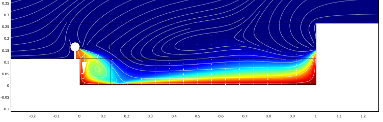 Thermal blanket FEA simulation